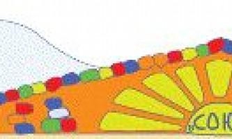 Державна освітня установа додаткової освіти дітей будинок дитячої творчості «союз» Виборзького району санктрпетербурга