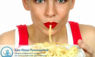 Калорійність макаронів - як убезпечити улюблену страву?