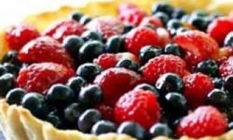 Рецепт ягідного пирога
