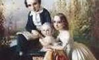 Папа для дівчинки: що можуть дати батьки своїм дочкам