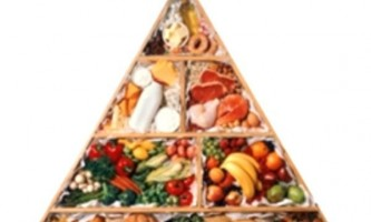 Здоров`я - наслідок правильного харчування